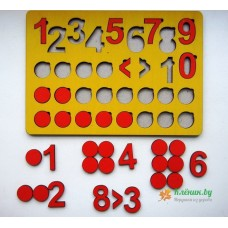 Кружки и цифры